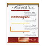 Deep Dish Anatomy Chart - Small Poster