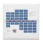 Tile Coaster - Framework