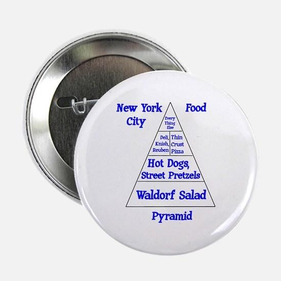"New York City Food Pyramid 2.25"" Button"