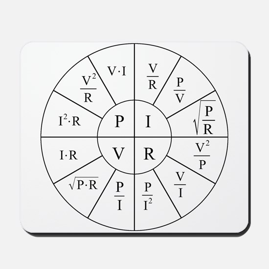 Ohm Wheel Mousepad