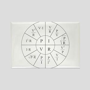 Ohm Wheel Magnets