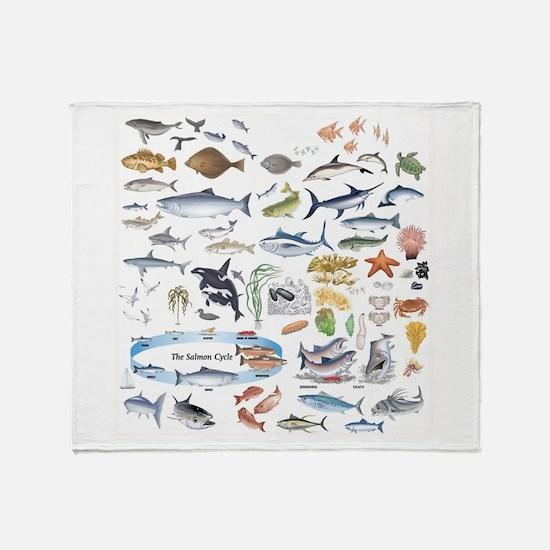 Cute Tropical fish Throw Blanket
