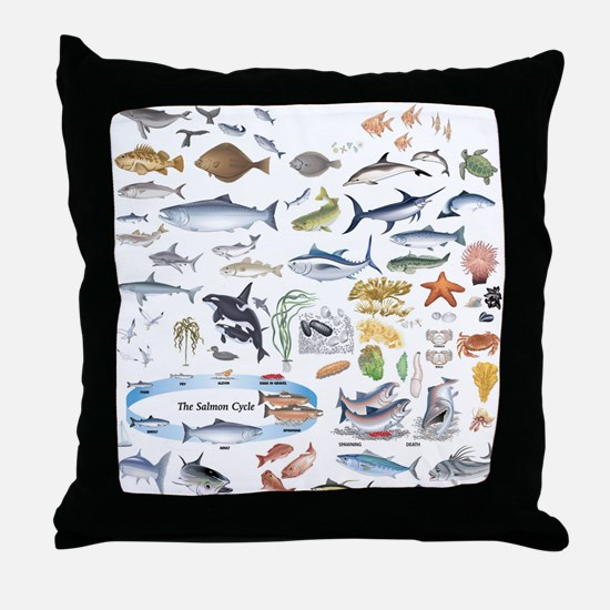 Cool Tropical fish Throw Pillow