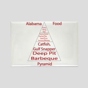 Alabama Food Pyramid Rectangle Magnet