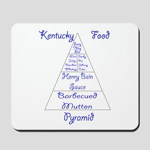Kentucky Food Pyramid Mousepad