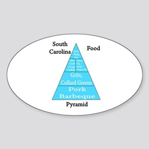 South Carolina Food Pyramid Sticker (Oval)