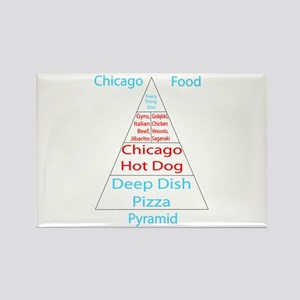 Chicago Food Pyramid Rectangle Magnet