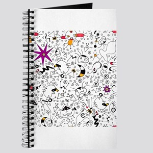 Inspired by Miro Journal