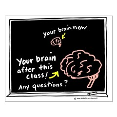 Your Brain Posters