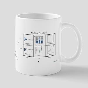 Stats Town w/ Normal Curve Mug