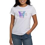 Thyroid Cancer Survivor Women's T-Shirt