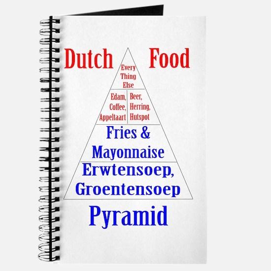 Dutch Food Pyramid Journal