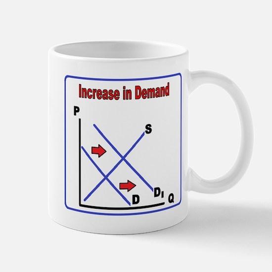Increase in Demand Mugs