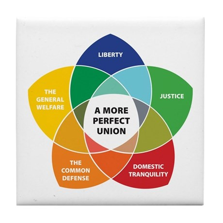 venn diagram coasters cafepress rh cafepress com Make Your Own Venn Diagram Three Circle Venn Diagram