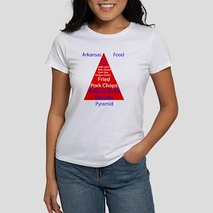 Arkansas Food Pyramid Women's T-Shirt