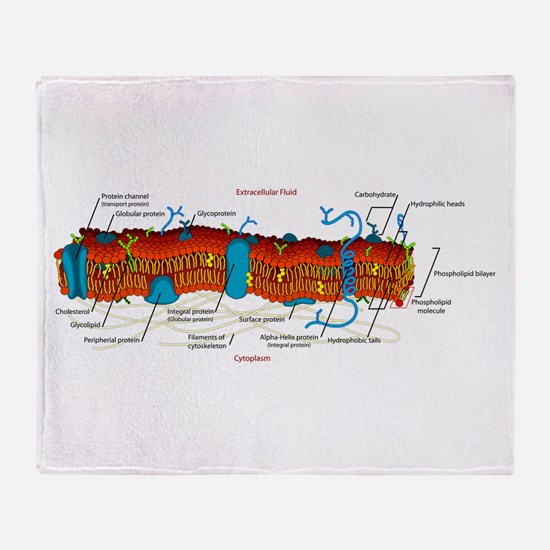 Cell Membrane Throw Blanket