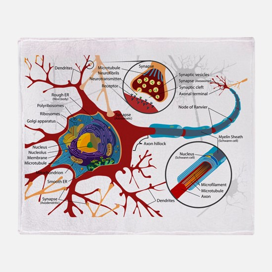 Neuron cell Throw Blanket