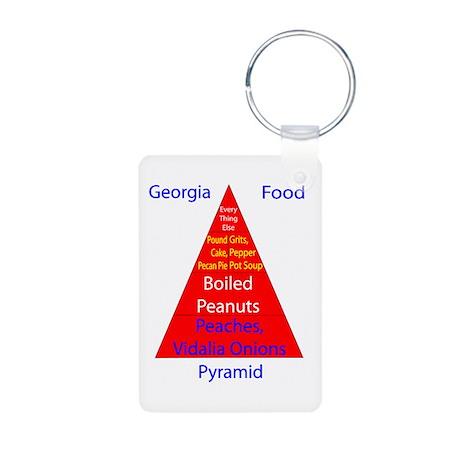 Georgia Food Pyramid Aluminum Photo Keychain