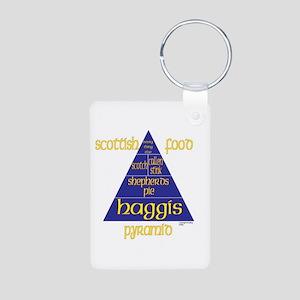 Scottish Food Pyramid Aluminum Photo Keychain