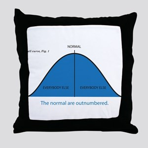 Normal bell curve Throw Pillow