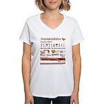 Bacon Bacon Bacon!!! Women's V-Neck T-Shirt