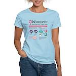 Women: Just Better Than Men Women's Light T-Shirt