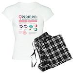 Women: Just Better Than Men Women's Light Pajamas