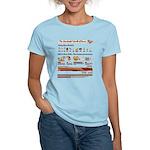 Bacon Bacon Bacon!!! Women's Light T-Shirt
