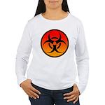 danger Women's Long Sleeve T-Shirt