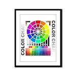 Color chart Framed Panel Print
