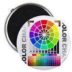 Color chart 2.25