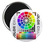 Color chart Magnet