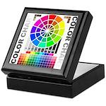 Color chart Keepsake Box