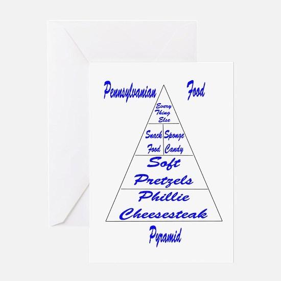 Pennsylvanian Food Pyramid Greeting Card