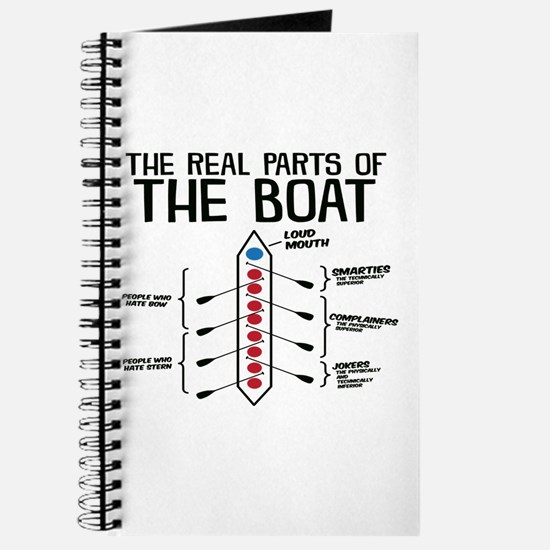The Real Parts Of The Boat Journal