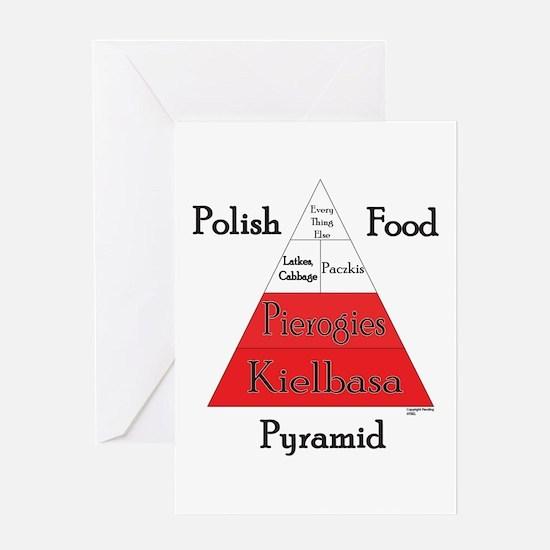 Polish Food Pyramid Greeting Card