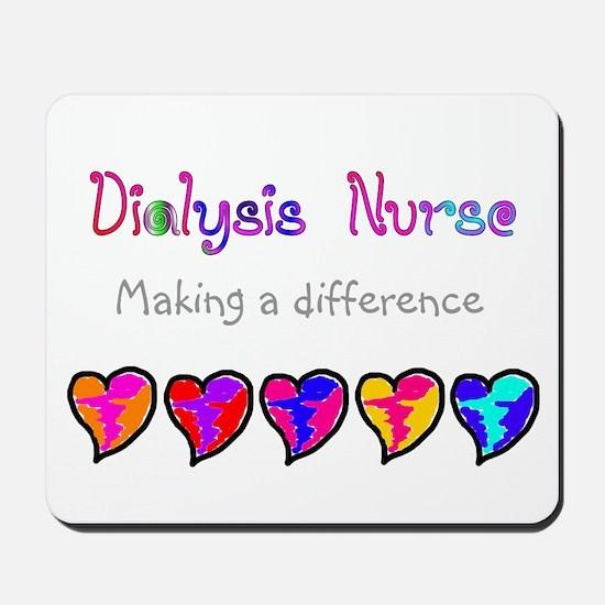 Dialysis III Mousepad