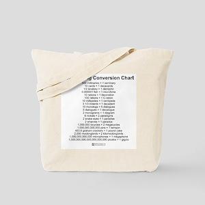 Conversion Chart -  Tote Bag