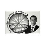 Wheel of Blame Rectangle Magnet