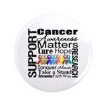Support All Cancers 3.5