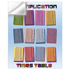 Colorful Multiplication Times Table Wall Decal