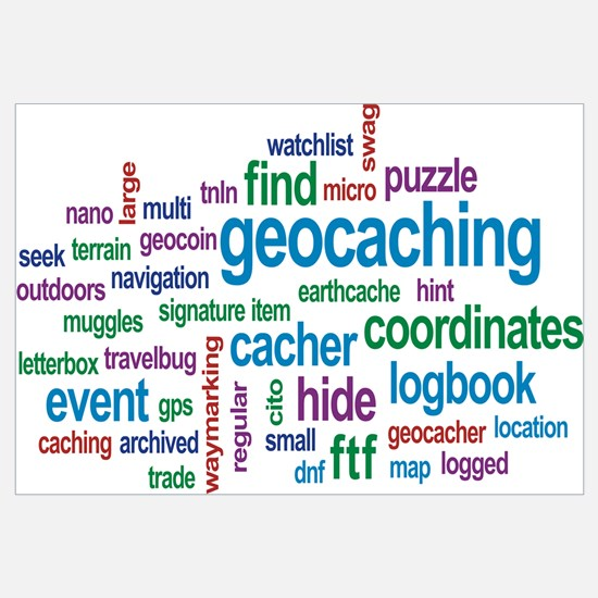 Geocaching Word Cloud