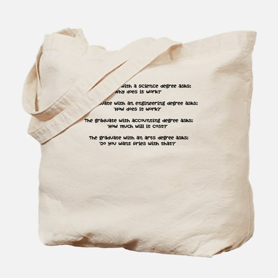 How a Degree Effects your way Tote Bag