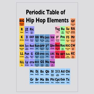 Hip Hop Table of Elements
