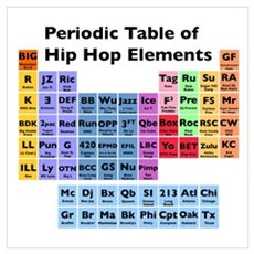 Periodic table elements rhodium science rocks posters cafepress hip hop table of elements poster urtaz Gallery