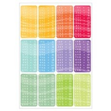 Times table Canvas Art