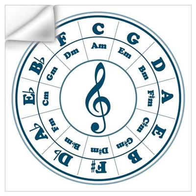 Dk. Blue Circle of Fifths Wall Decal