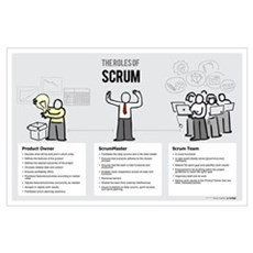 The Roles of Scrum (Male ScrumMaster) Poster