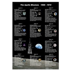 The Apollo Missions Framed Print