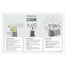 Roles of Scrum (Female ScrumMaster) Poster